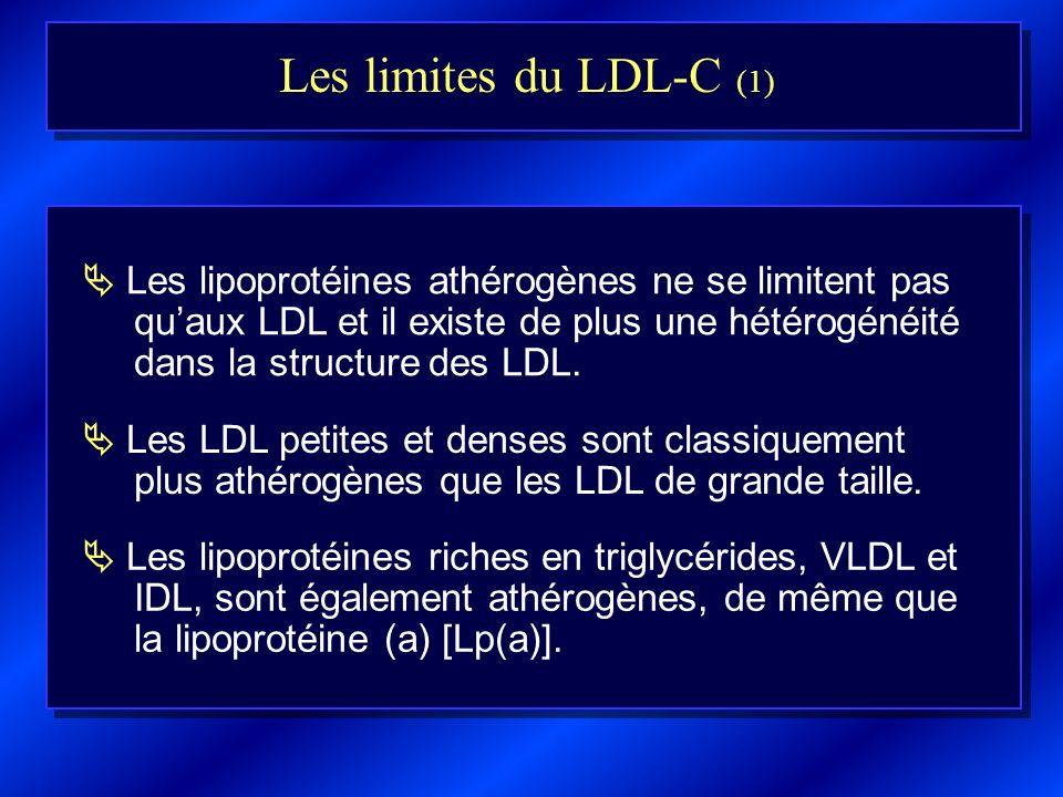 Le taux de LDL-C est le plus souvent évalué par la formule de Friedewald : LDL-C = CT- HDL-C - TG/5 (paramètres exprimés en g/l) Ce calcul sous-estime le taux de LDL-C réel lorsque les TG sélèvent.