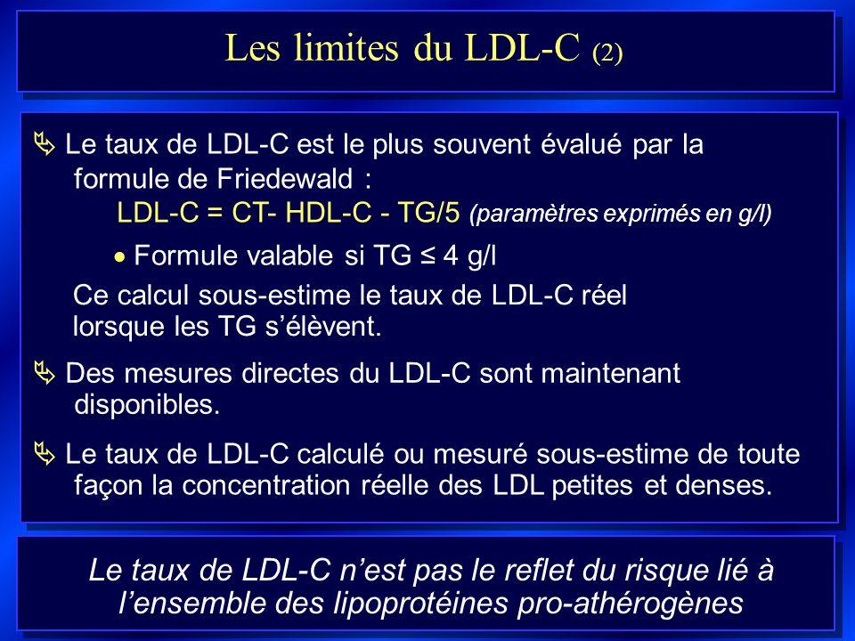 Le taux de LDL-C est le plus souvent évalué par la formule de Friedewald : LDL-C = CT- HDL-C - TG/5 (paramètres exprimés en g/l) Ce calcul sous-estime