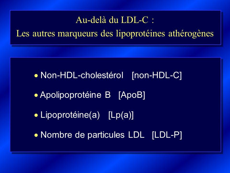 Non-HDL-cholestérol Estimation du contenu en cholestérol de toutes les lipoprotéines athérogènes contenant lapoB (VLDL, IDL, LDL et Lp(a)).