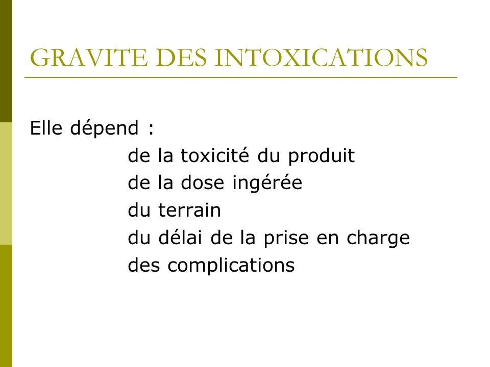 GRAVITE DES INTOXICATIONS Elle dépend : de la toxicité du produit de la dose ingérée du terrain du délai de la prise en charge des complications
