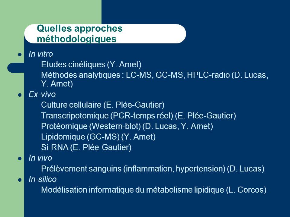 Quelles approches méthodologiques In vitro – Etudes cinétiques (Y.