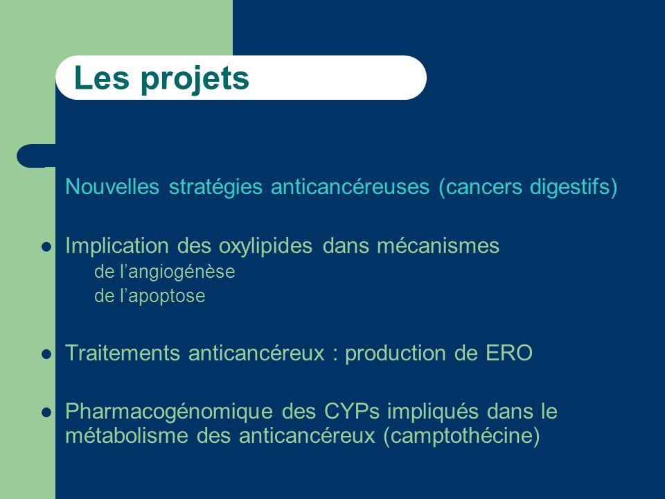 Les projets Nouvelles stratégies anticancéreuses (cancers digestifs) Implication des oxylipides dans mécanismes – de langiogénèse – de lapoptose Traitements anticancéreux : production de ERO Pharmacogénomique des CYPs impliqués dans le métabolisme des anticancéreux (camptothécine)