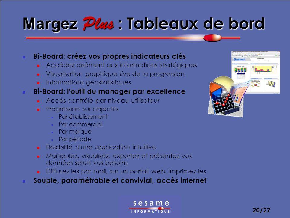 20/27 Margez Plus : Tableaux de bord Bi-Board : créez vos propres indicateurs clés Accédez aisément aux informations stratégiques Visualisation graphi