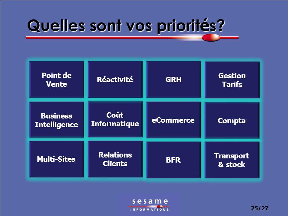 25/27 Quelles sont vos priorit é s? GRH Compta Transport & stock Point de Vente Business Intelligence Multi-Sites eCommerce Coût Informatique BFR Rela