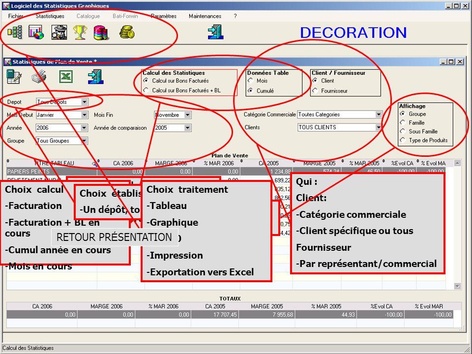 40/26 Qui : Client: -Catégorie commerciale -Client spécifique ou tous Fournisseur -Par représentant/commercial Choix période -Un mois, plusieurs mois
