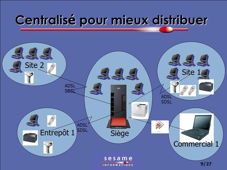 9/27 Centralis é pour mieux distribuer Si è ge Commercial 1 Site 1 ADSL SDSL Site 2 ADSL SDSL Entrepôt 1 ADSL SDSL