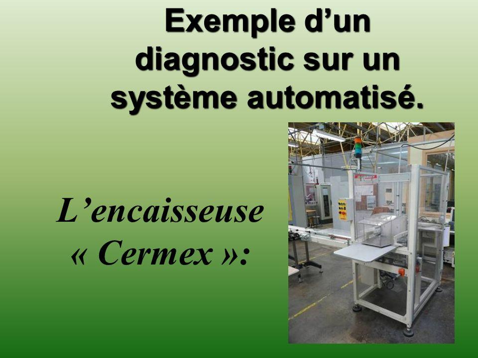 Exemple dun diagnostic sur un système automatisé. Lencaisseuse « Cermex »: