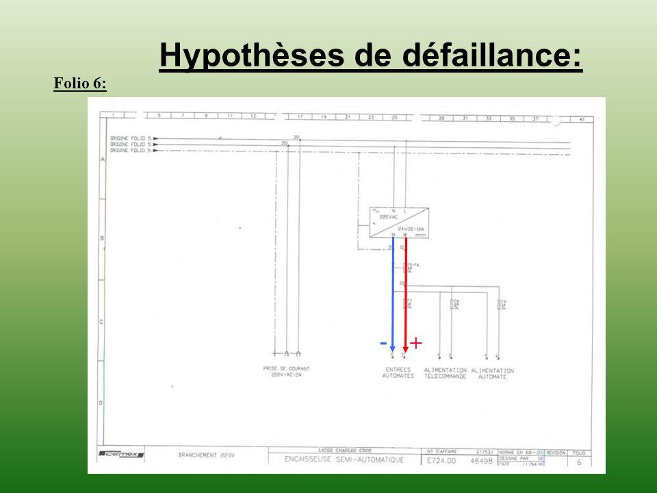 Hypothèses de défaillance: Folio 6: - +