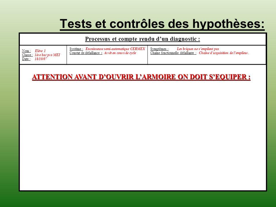 Tests et contrôles des hypothèses: Processus et compte rendu dun diagnostic : ATTENTION AVANT DOUVRIR LARMOIRE ON DOIT SEQUIPER : Il y a DANGER ELECTR