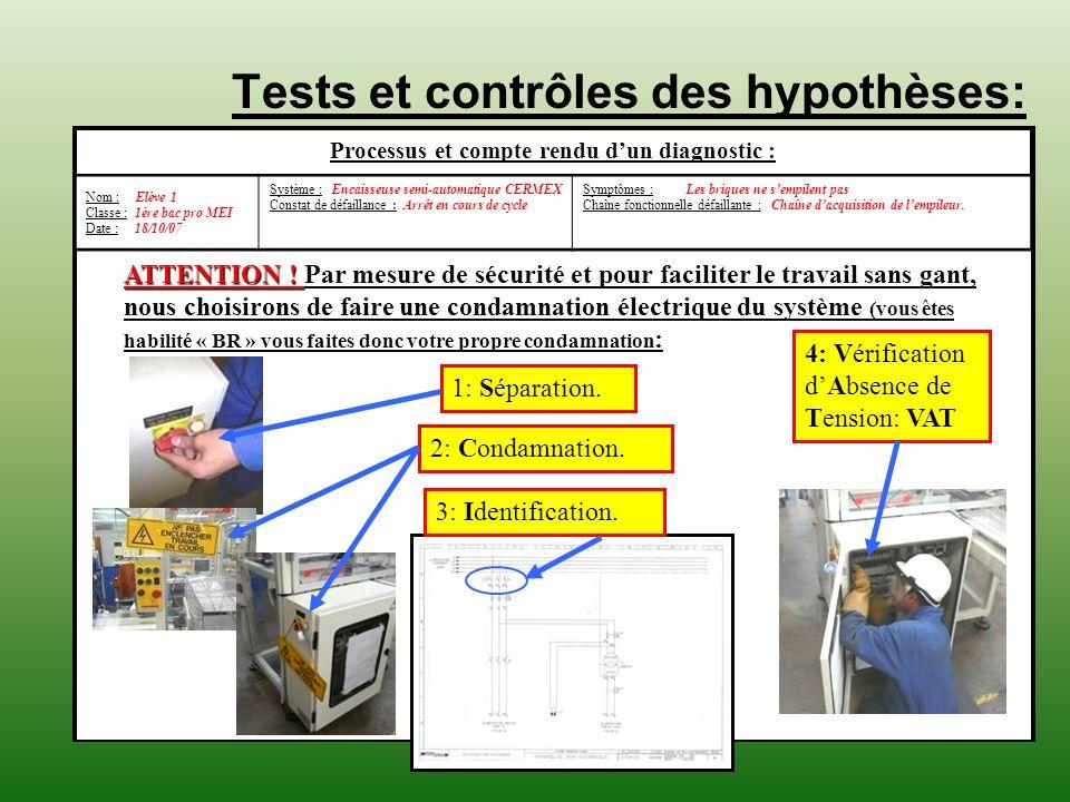 Tests et contrôles des hypothèses: Processus et compte rendu dun diagnostic : ATTENTION ! Par mesure de sécurité et pour faciliter le travail sans gan