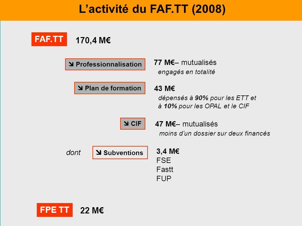 Professionnalisation 77 M– mutualisés engagés en totalité Plan de formation 43 M dépensés à 90% pour les ETT et à 10% pour les OPAL et le CIF FAF.TT 1