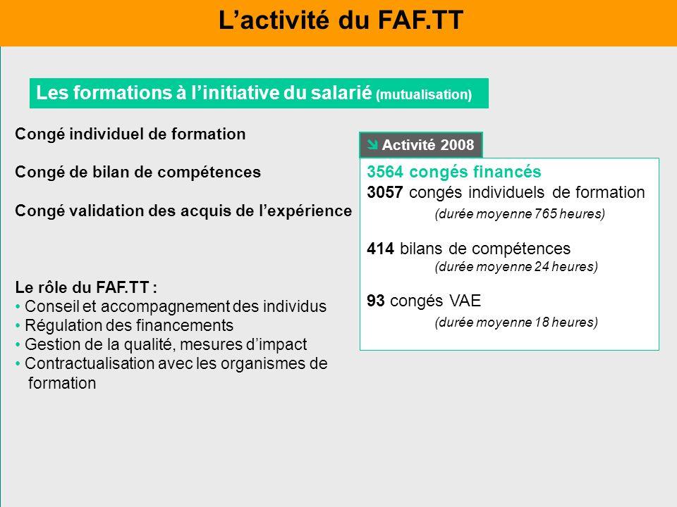 Les formations à linitiative du salarié (mutualisation) Congé individuel de formation Congé de bilan de compétences Congé validation des acquis de lex