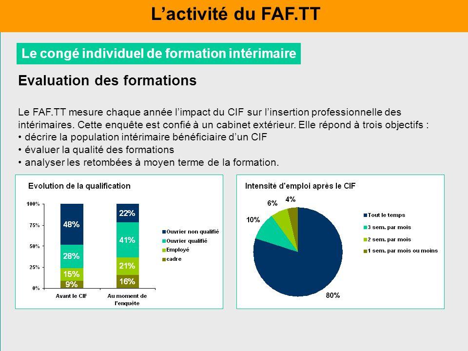 Le congé individuel de formation intérimaire Evaluation des formations Le FAF.TT mesure chaque année limpact du CIF sur linsertion professionnelle des