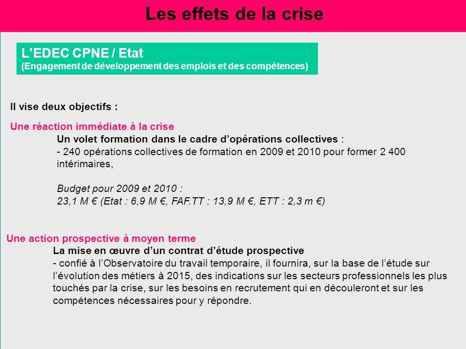 LEDEC CPNE / Etat (Engagement de développement des emplois et des compétences) Les effets de la crise Il vise deux objectifs : Une réaction immédiate