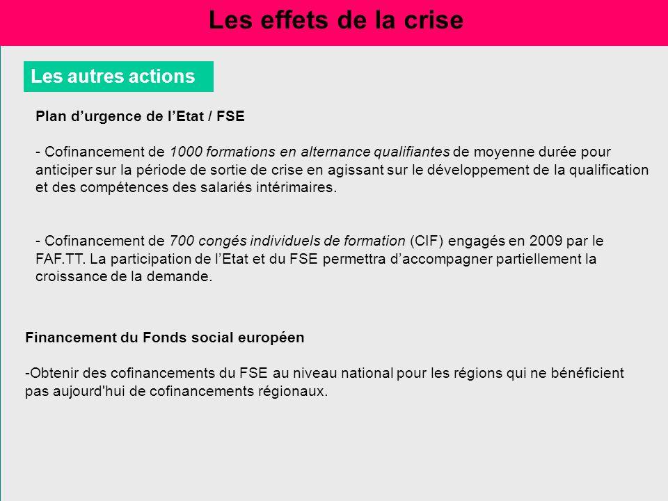 Les effets de la crise Les autres actions Plan durgence de lEtat / FSE - Cofinancement de 1000 formations en alternance qualifiantes de moyenne durée