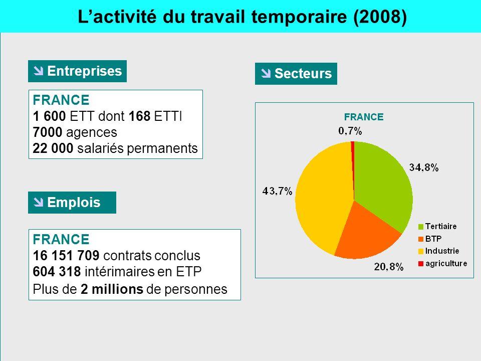FRANCE 1 600 ETT dont 168 ETTI 7000 agences 22 000 salariés permanents Entreprises Emplois FRANCE 16 151 709 contrats conclus 604 318 intérimaires en