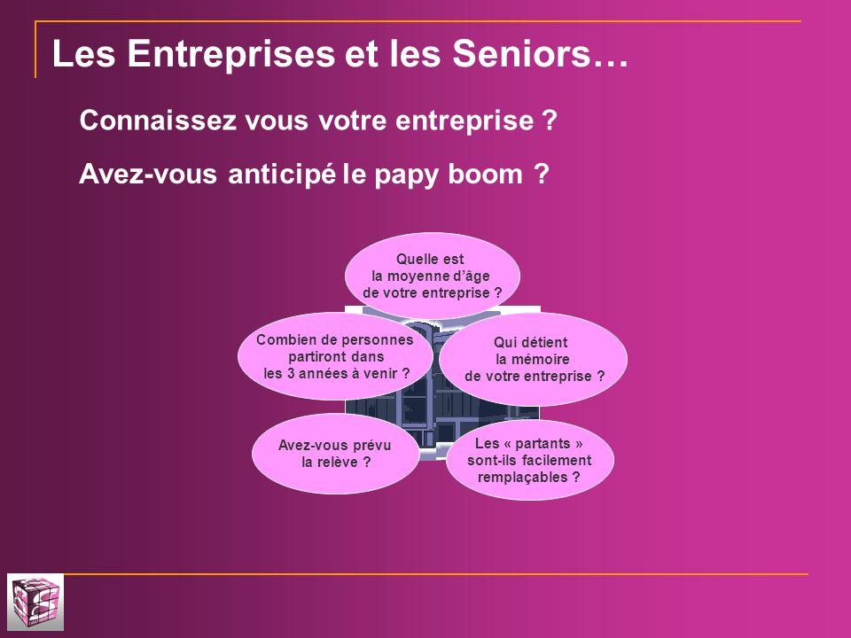 Les Entreprises et les Seniors… Combien de personnes partiront dans les 3 années à venir ? Qui détient la mémoire de votre entreprise ? Les « partants