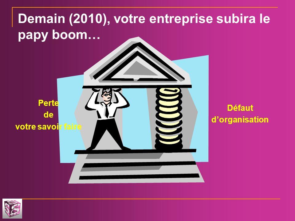 Perte de votre savoir faire Défaut dorganisation Demain (2010), votre entreprise subira le papy boom…