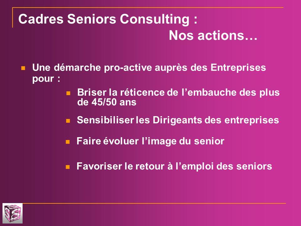 Cadres Seniors Consulting : Nos actions… Sensibiliser les Dirigeants des entreprises Faire évoluer limage du senior Favoriser le retour à lemploi des
