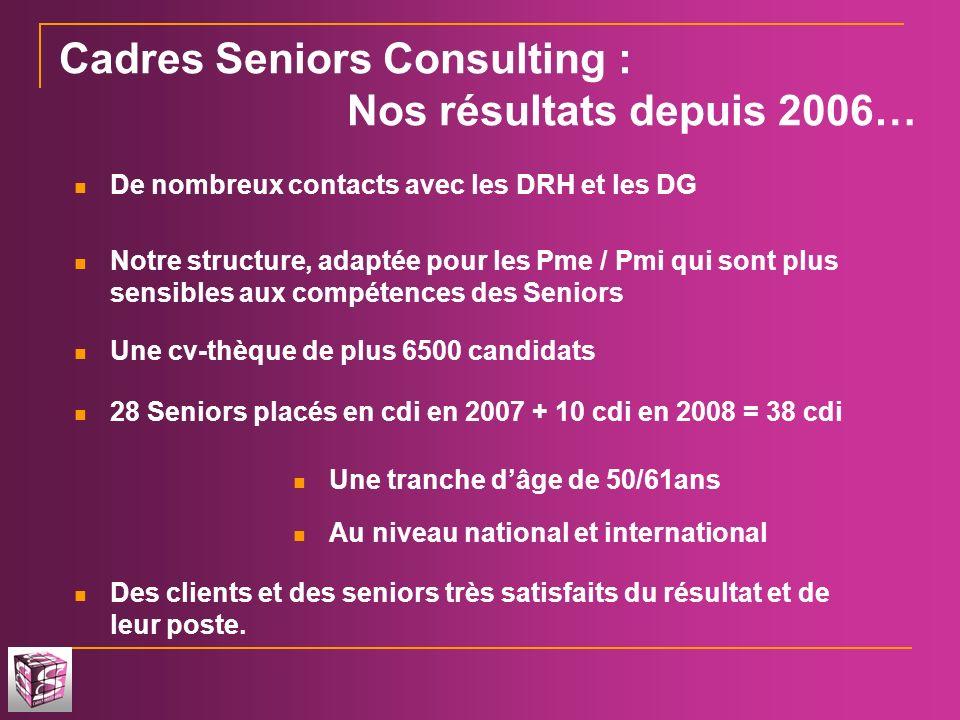 28 Seniors placés en cdi en 2007 + 10 cdi en 2008 = 38 cdi De nombreux contacts avec les DRH et les DG Une cv-thèque de plus 6500 candidats Au niveau