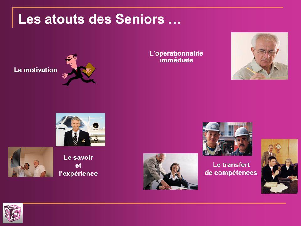 Les atouts des Seniors … Le savoir et lexpérience Le transfert de compétences La motivation Lopérationnalité immédiate