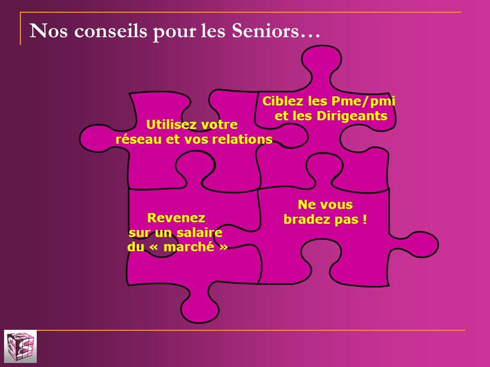 Nos conseils pour les Seniors… Ne vous bradez pas ! Ciblez les Pme/pmi et les Dirigeants Revenez sur un salaire du « marché » Utilisez votre réseau et