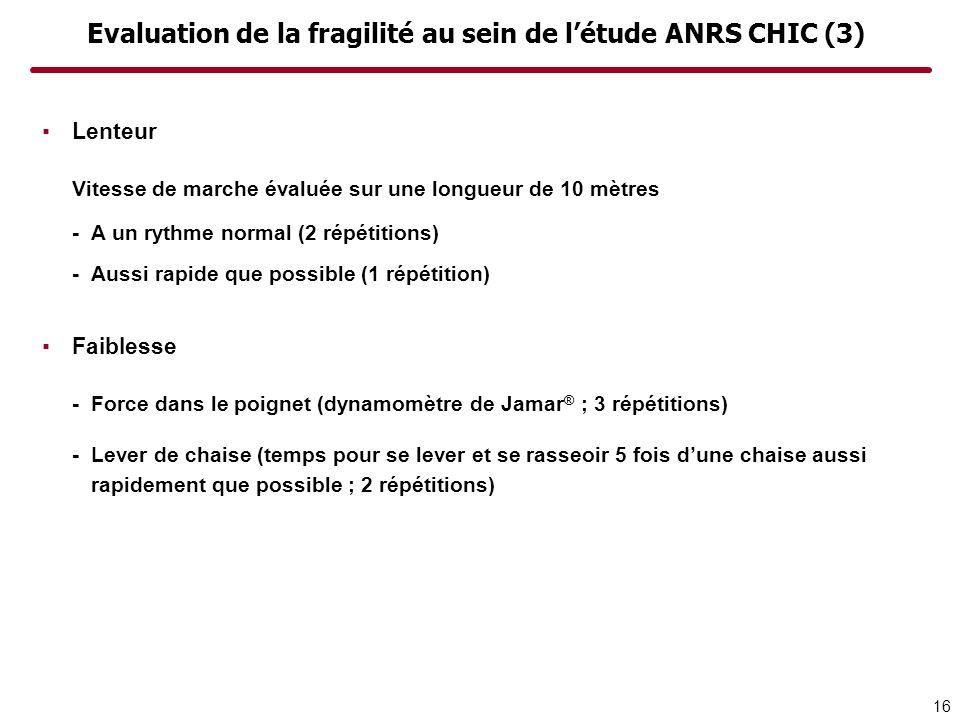 Evaluation de la fragilité au sein de létude ANRS CHIC (3) Lenteur Vitesse de marche évaluée sur une longueur de 10 mètres -A un rythme normal (2 répé