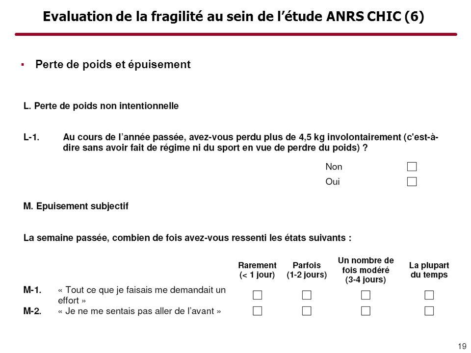 Evaluation de la fragilité au sein de létude ANRS CHIC (6) Perte de poids et épuisement 19