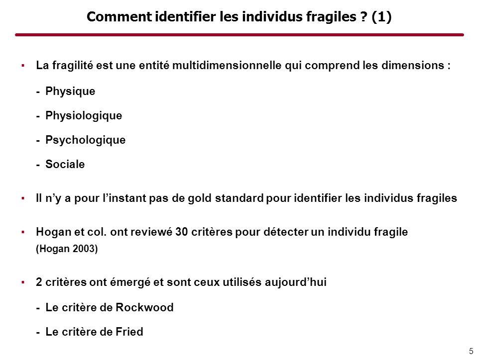 Comment identifier les individus fragiles ? (1) La fragilité est une entité multidimensionnelle qui comprend les dimensions : -Physique -Physiologique