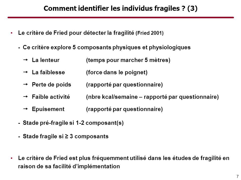 Comment identifier les individus fragiles ? (3) Le critère de Fried pour détecter la fragilité (Fried 2001) -Ce critère explore 5 composants physiques