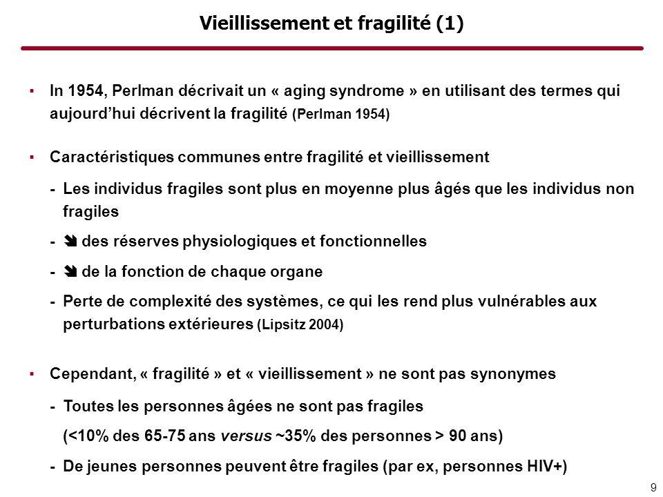 Vieillissement et fragilité (2) La fragilité peut correspondre à un stade clinique le long dun axe de performance, atteint à différents âges en fonction de sa propre dynamique de vieillissement (Ferrucci 2002) Time (age) 10