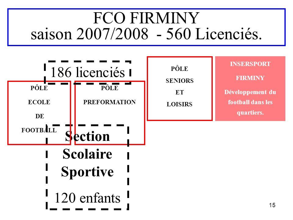 15 PÔLE SENIORS ET LOISIRS INSERSPORT FIRMINY Développement du football dans les quartiers. PÔLE PREFORMATION Section Scolaire Sportive 120 enfants FC