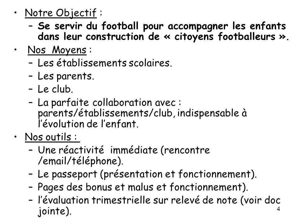 4 Notre Objectif : –Se servir du football pour accompagner les enfants dans leur construction de « citoyens footballeurs ». Nos Moyens : –Les établiss