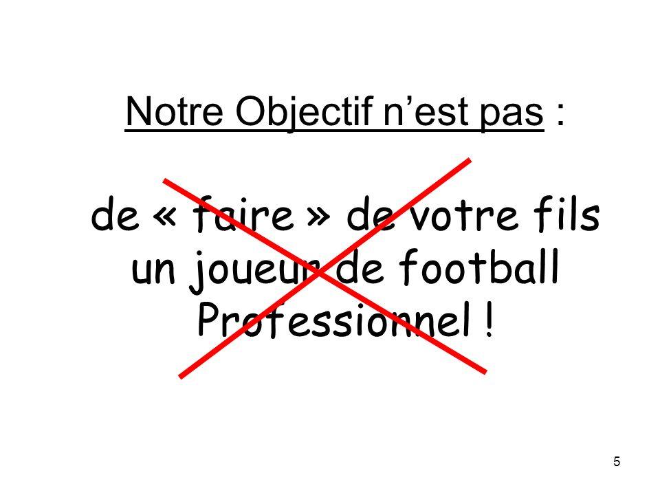 5 Notre Objectif nest pas : de « faire » de votre fils un joueur de football Professionnel !