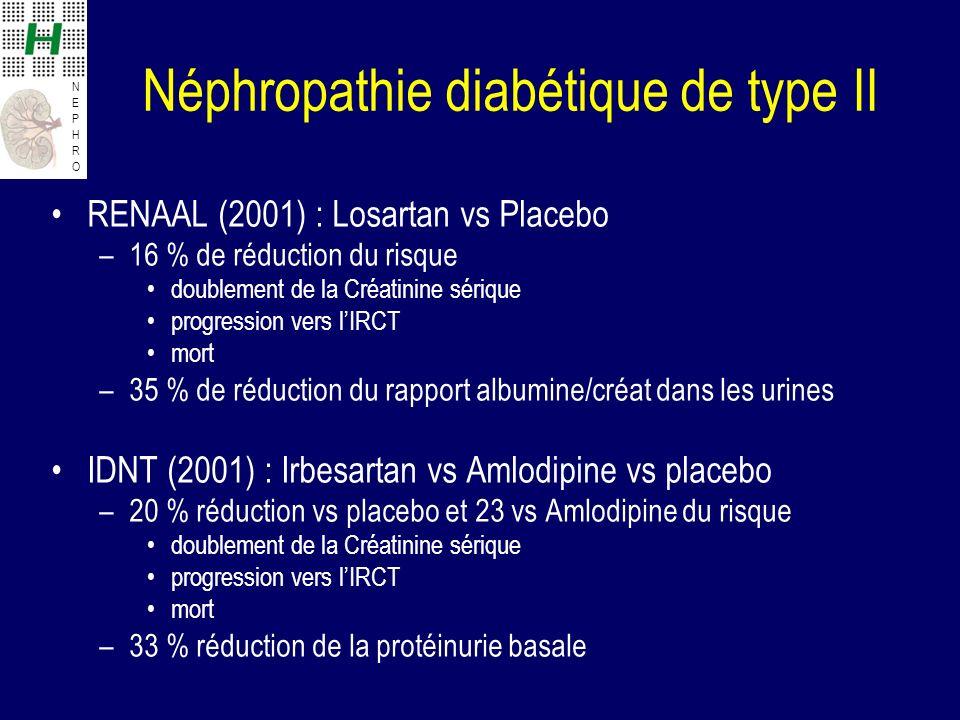 NEPHRONEPHRO Néphropathie diabétique de type II RENAAL (2001) : Losartan vs Placebo –16 % de réduction du risque doublement de la Créatinine sérique p