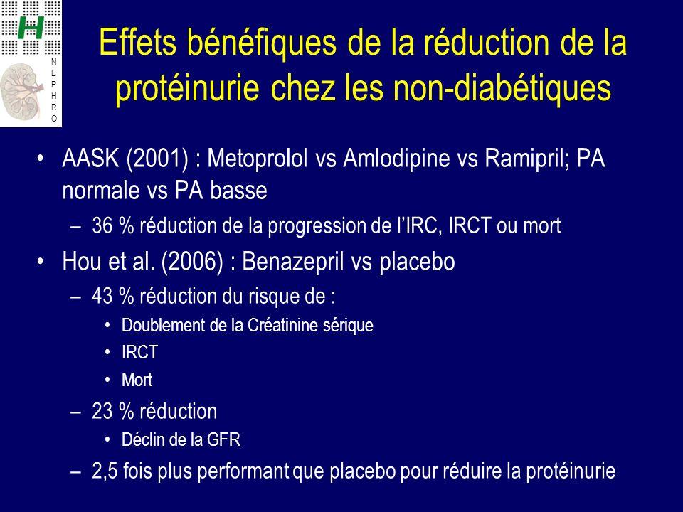 NEPHRONEPHRO Effets bénéfiques de la réduction de la protéinurie chez les non-diabétiques AASK (2001) : Metoprolol vs Amlodipine vs Ramipril; PA norma