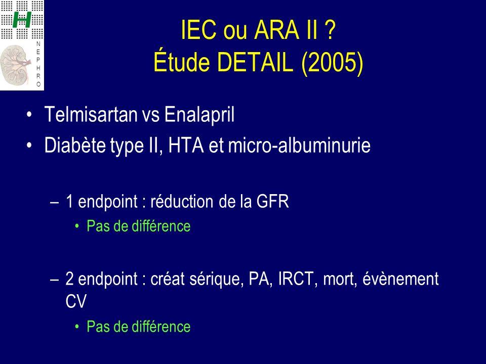 NEPHRONEPHRO IEC ou ARA II ? Étude DETAIL (2005) Telmisartan vs Enalapril Diabète type II, HTA et micro-albuminurie –1 endpoint : réduction de la GFR