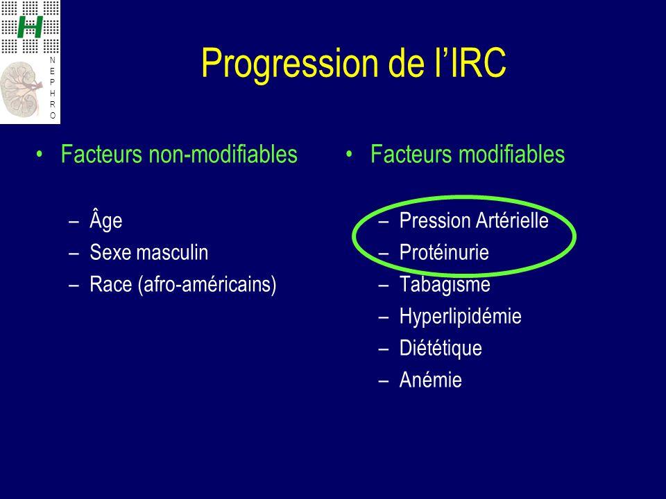 NEPHRONEPHRO Progression de lIRC Facteurs non-modifiables –Âge –Sexe masculin –Race (afro-américains) Facteurs modifiables –Pression Artérielle –Proté