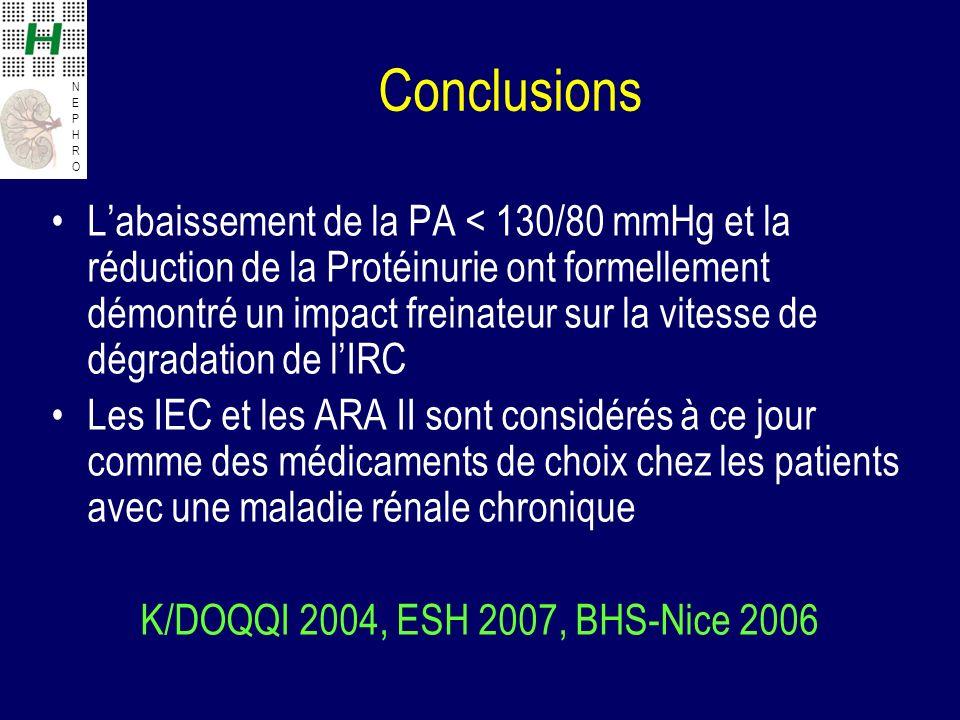 NEPHRONEPHRO Conclusions Labaissement de la PA < 130/80 mmHg et la réduction de la Protéinurie ont formellement démontré un impact freinateur sur la v