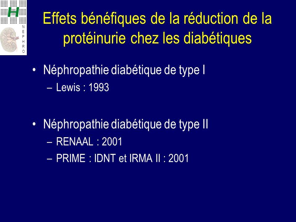 NEPHRONEPHRO Effets bénéfiques de la réduction de la protéinurie chez les diabétiques Néphropathie diabétique de type I –Lewis : 1993 Néphropathie dia