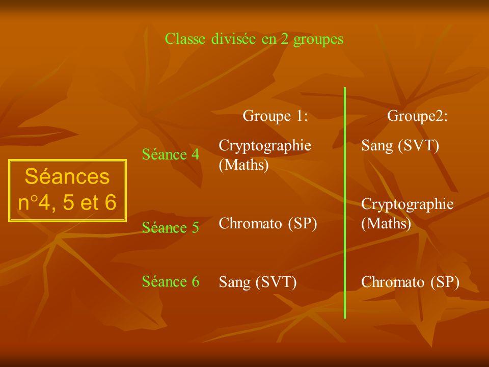 Séances n°4, 5 et 6 Classe divisée en 2 groupes Groupe 1: Cryptographie (Maths) Chromato (SP) Sang (SVT) Groupe2: Sang (SVT) Cryptographie (Maths) Chr