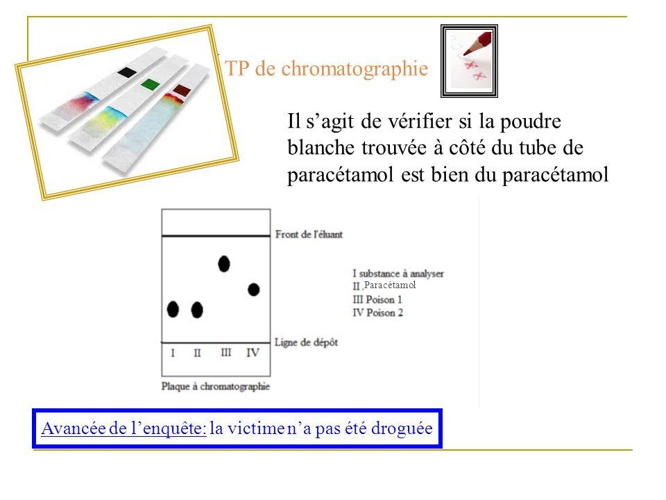 TP de chromatographie Il sagit de vérifier si la poudre blanche trouvée à côté du tube de paracétamol est bien du paracétamol Paracétamol Avancée de l