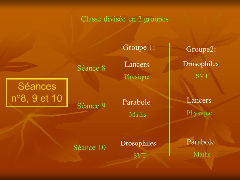 Séances n°8, 9 et 10 Classe divisée en 2 groupes Groupe 1: Groupe2: Séance 8 Séance 9 Séance 10 Lancers Physique Parabole Maths Lancers Physique Parab