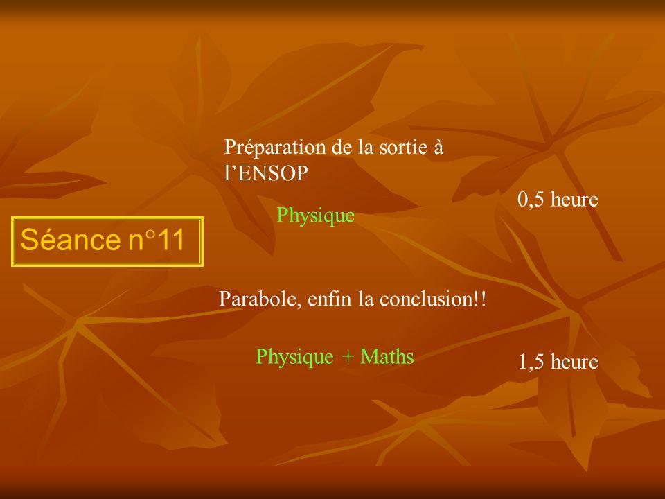 Séance n°11 Préparation de la sortie à lENSOP Parabole, enfin la conclusion!! 1,5 heure 0,5 heure Physique Physique + Maths