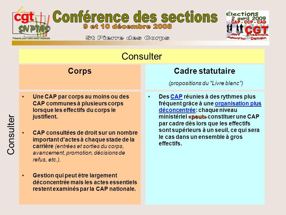 Corps Une CAP par corps au moins ou des CAP communes à plusieurs corps lorsque les effectifs du corps le justifient. CAP consultées de droit sur un no