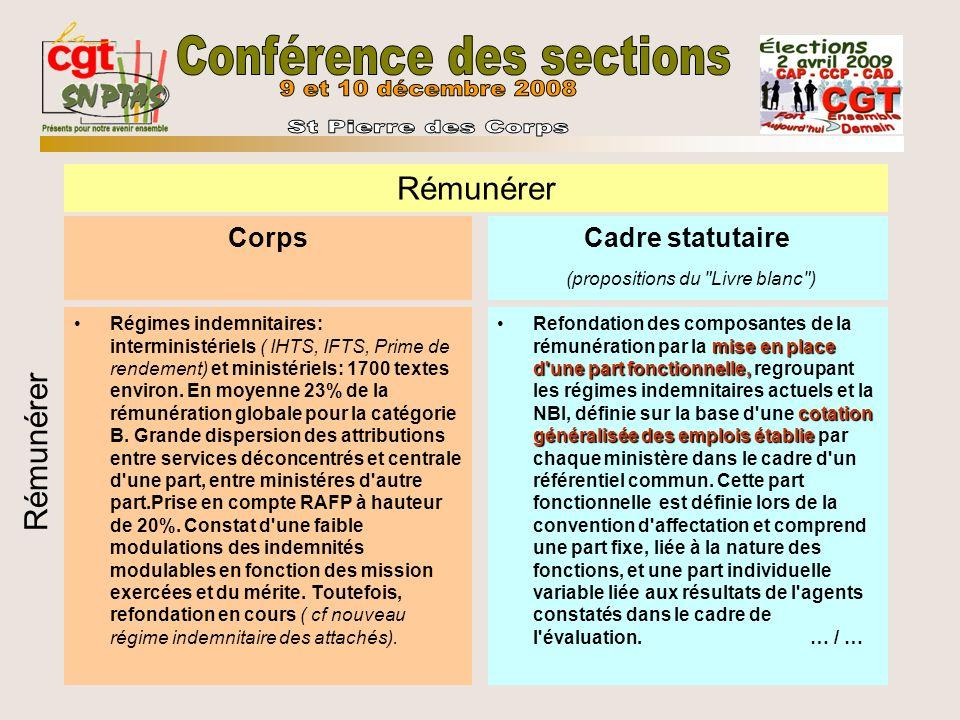 Corps Régimes indemnitaires: interministériels ( IHTS, IFTS, Prime de rendement) et ministériels: 1700 textes environ.
