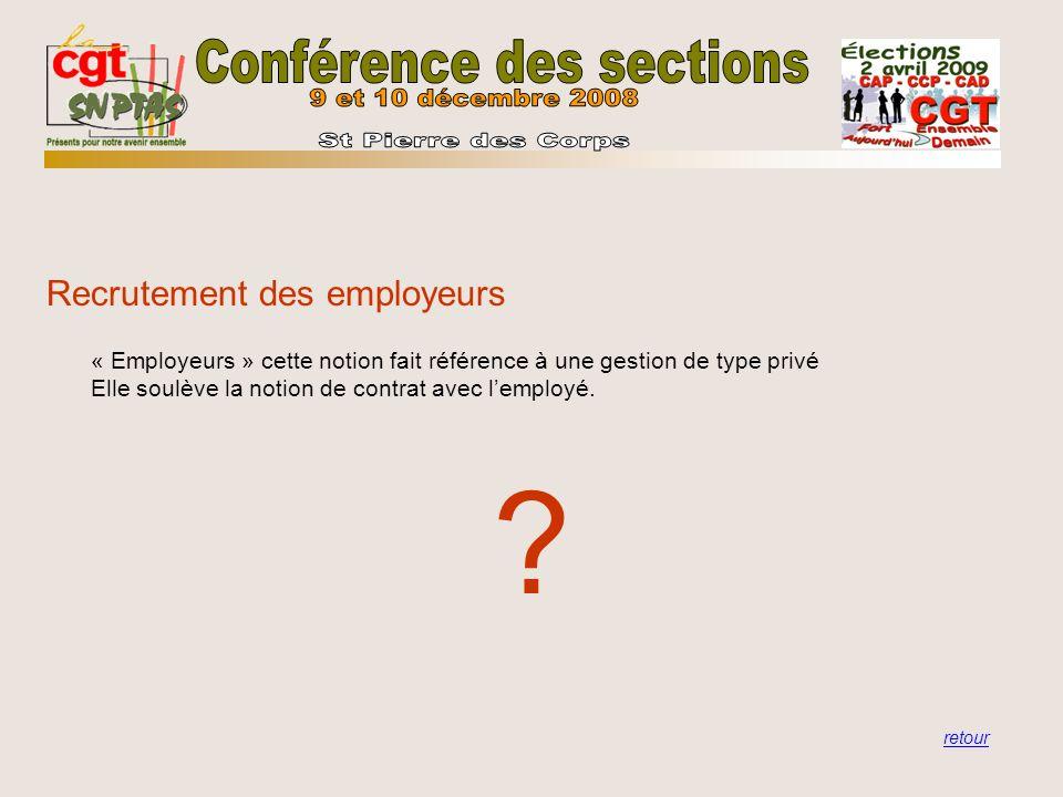 « Employeurs » cette notion fait référence à une gestion de type privé Elle soulève la notion de contrat avec lemployé. ? Recrutement des employeurs r