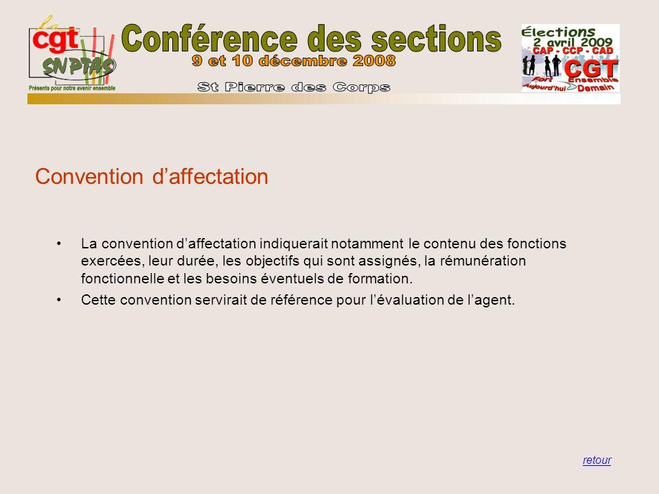La convention daffectation indiquerait notamment le contenu des fonctions exercées, leur durée, les objectifs qui sont assignés, la rémunération fonctionnelle et les besoins éventuels de formation.