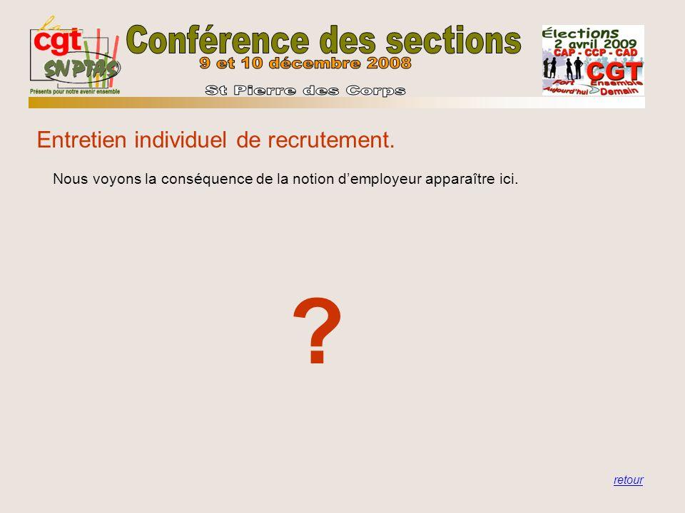 Entretien individuel de recrutement. retour Nous voyons la conséquence de la notion demployeur apparaître ici. ?