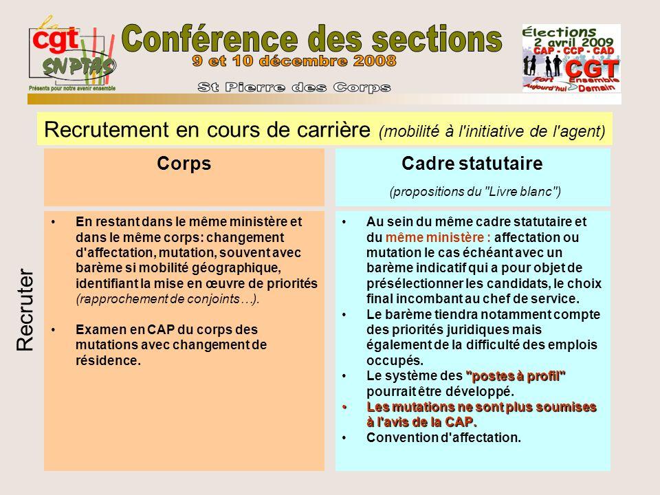 Corps En changeant de ministère mais en exerçant les fonctions du corps: MAD, détachement ou position normale d affectation.